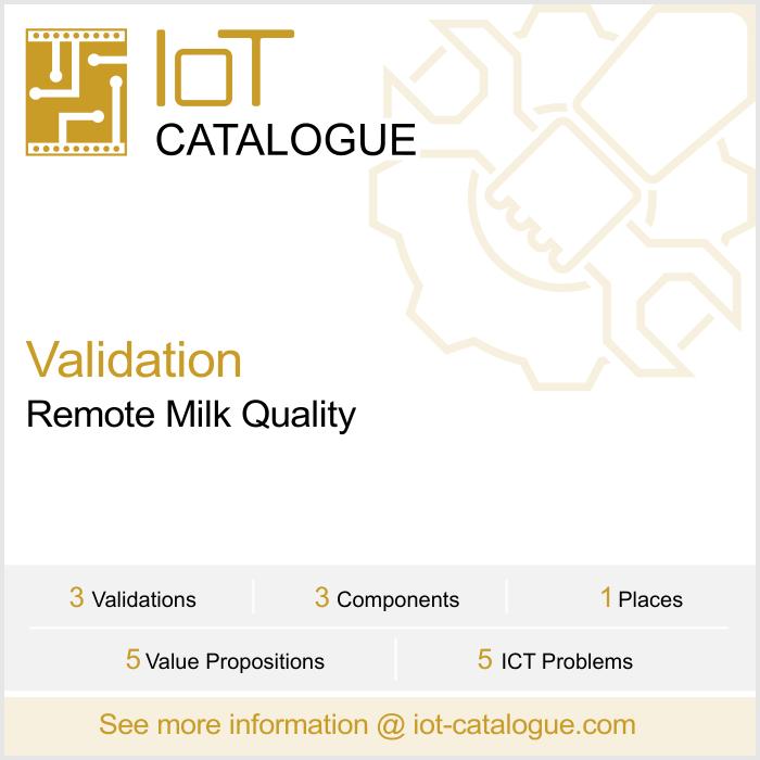 IoT catalogue